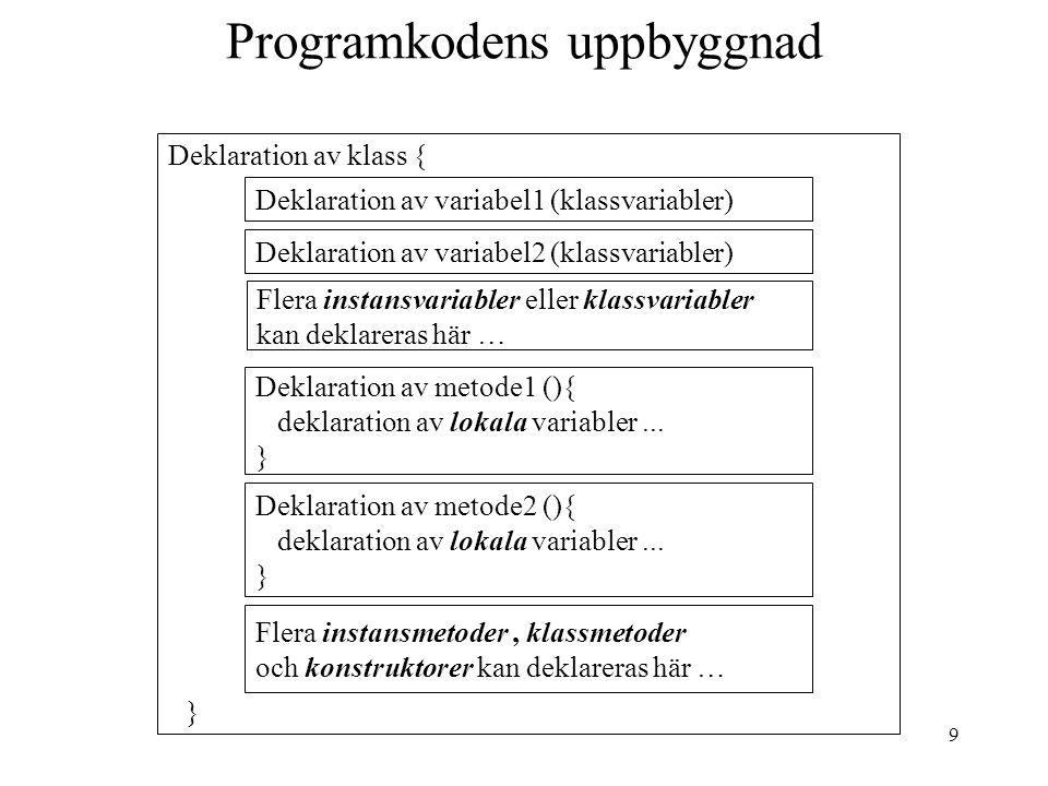 9 Deklaration av variabel1 (klassvariabler) Deklaration av metode1 (){ deklaration av lokala variabler...