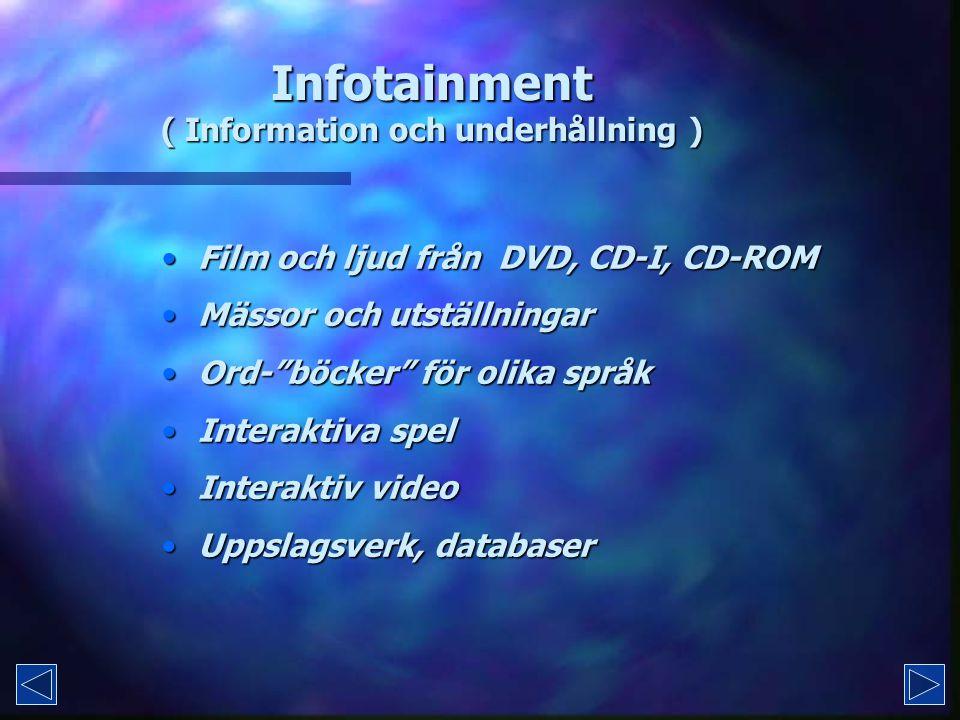 Infotainment ( Information och underhållning ) Film och ljud från DVD, CD-I, CD-ROMFilm och ljud från DVD, CD-I, CD-ROM Mässor och utställningarMässor och utställningar Ord- böcker för olika språkOrd- böcker för olika språk Interaktiva spelInteraktiva spel Interaktiv videoInteraktiv video Uppslagsverk, databaserUppslagsverk, databaser