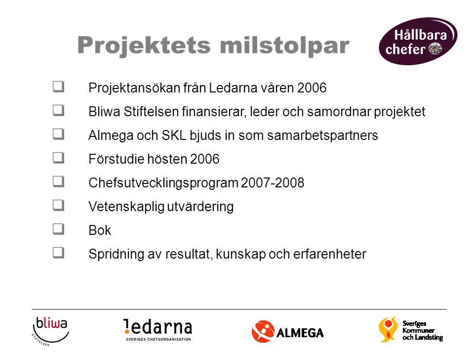 Projektets milstolpar  Projektansökan från Ledarna våren 2006  Bliwa Stiftelsen finansierar, leder och samordnar projektet  Almega och SKL bjuds in som samarbetspartners  Förstudie hösten 2006  Chefsutvecklingsprogram 2007-2008  Vetenskaplig utvärdering  Bok  Spridning av resultat, kunskap och erfarenheter