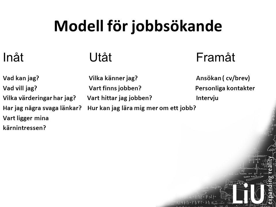 Modell för jobbsökande Inåt UtåtFramåt Vad kan jag? Vilka känner jag?Ansökan ( cv/brev) Vad vill jag? Vart finns jobben? Personliga kontakter Vilka vä