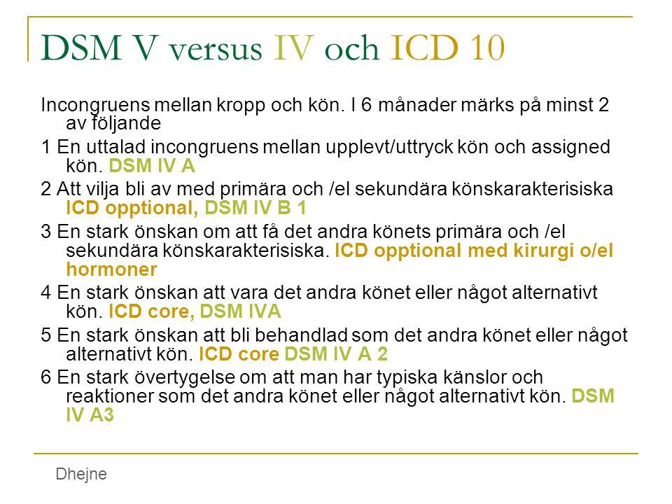 DSM V versus IV och ICD 10 Dhejne Incongruens mellan kropp och kön. I 6 månader märks på minst 2 av följande 1 En uttalad incongruens mellan upplevt/u