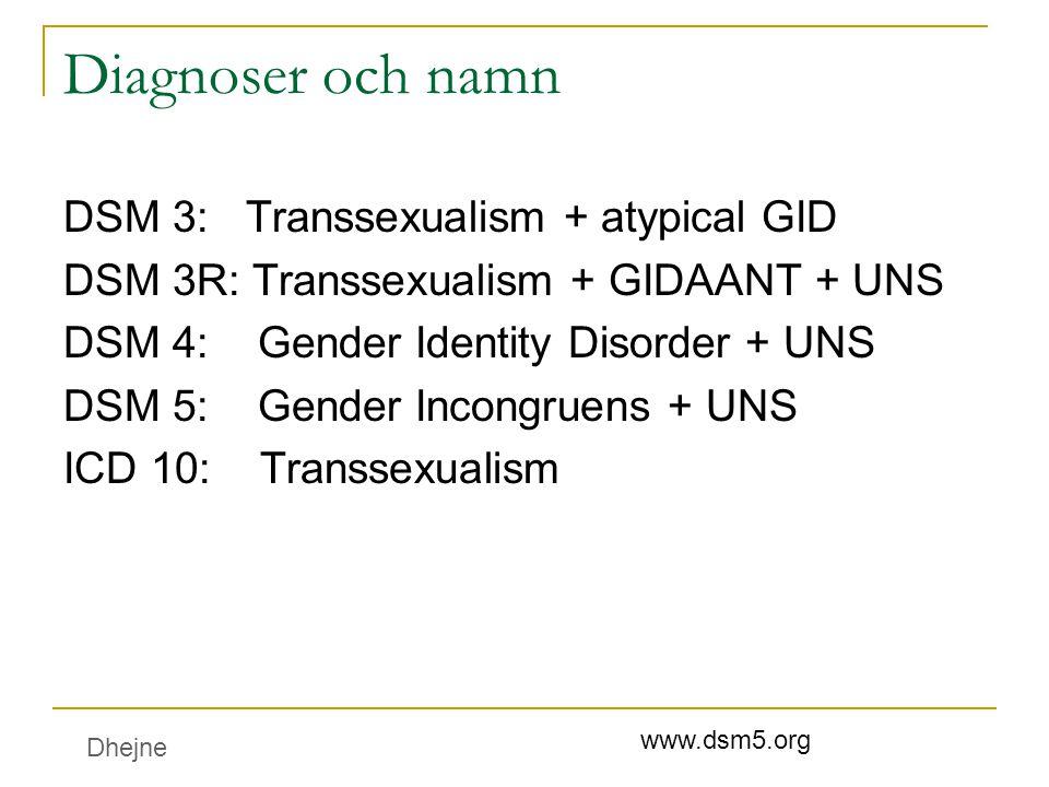 Begreppet kön i DSM DSM 3: 2 anatomiska kön.