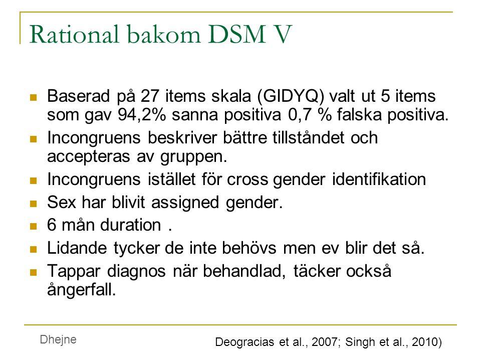 Rational bakom DSM V Dhejne Baserad på 27 items skala (GIDYQ) valt ut 5 items som gav 94,2% sanna positiva 0,7 % falska positiva. Incongruens beskrive