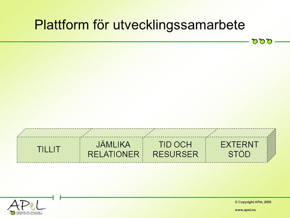 © Copyright APeL 2006 www.apel.nu TILLIT JÄMLIKA RELATIONER TID OCH RESURSER EXTERNT STÖD Plattform för utvecklingssamarbete