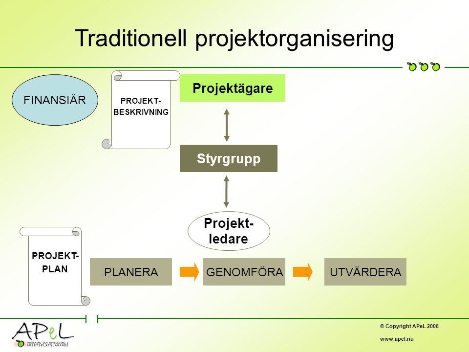 © Copyright APeL 2006 www.apel.nu Traditionell projektorganisering Projektägare Styrgrupp Projekt- ledare PLANERAUTVÄRDERAGENOMFÖRA PROJEKT- BESKRIVNING PROJEKT- PLAN FINANSIÄR
