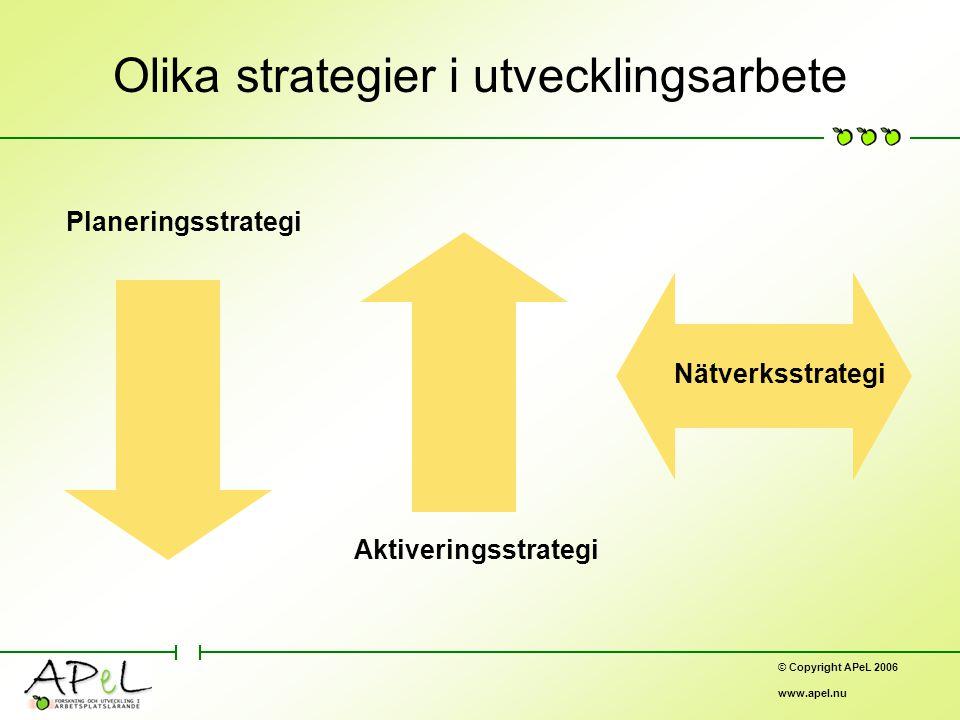 © Copyright APeL 2006 www.apel.nu Planeringsstrategi Aktiveringsstrategi Nätverksstrategi Olika strategier i utvecklingsarbete