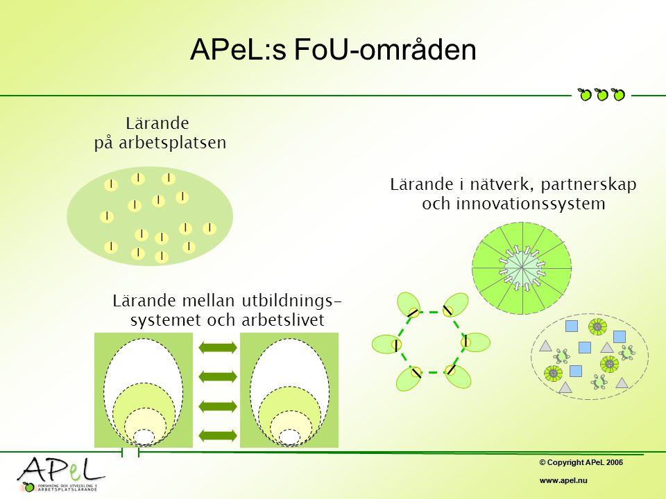 © Copyright APeL 2006 www.apel.nu Lärande mellan utbildnings- systemet och arbetslivet APeL:s FoU-områden Lärande på arbetsplatsen © Copyright APeL 2005 www.apel.nu I I I I I I I I I II I I I I I I I I I I Lärande i nätverk, partnerskap och innovationssystem