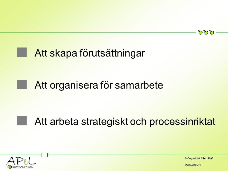 © Copyright APeL 2006 www.apel.nu Att skapa förutsättningar Att organisera för samarbete Att arbeta strategiskt och processinriktat