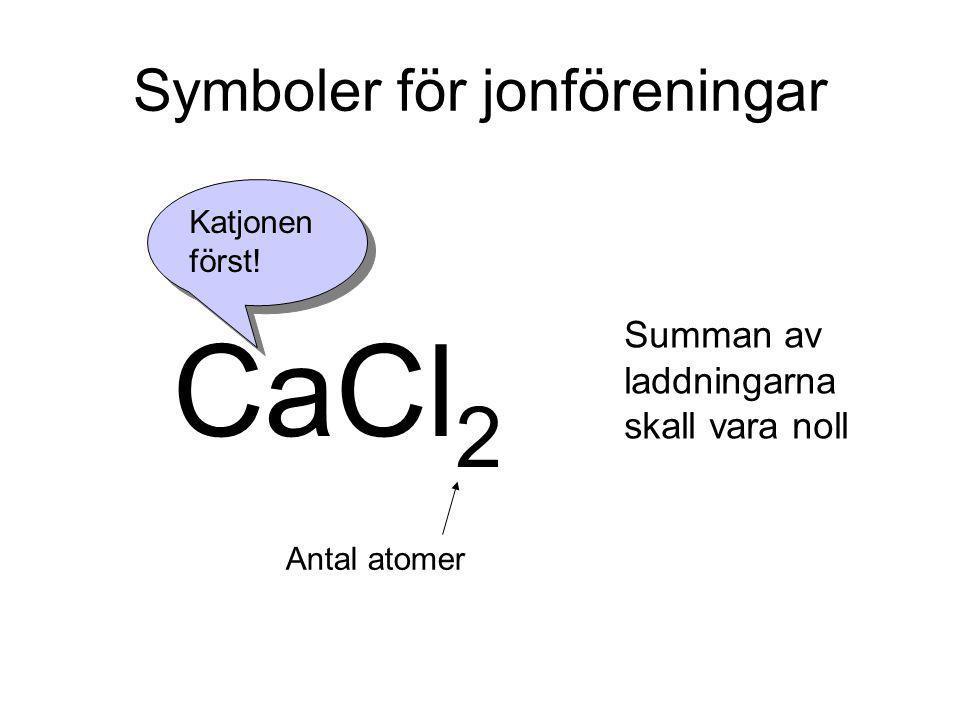 Symboler för jonföreningar Summan av laddningarna skall vara noll CaCl 2 Katjonen först.