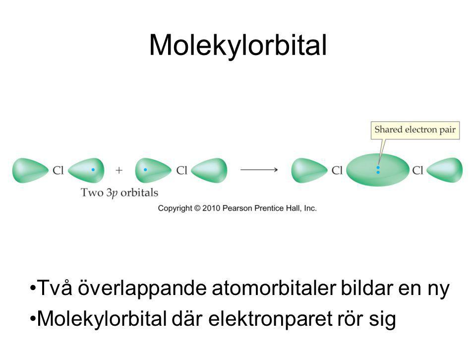 Molekylorbital Två överlappande atomorbitaler bildar en ny Molekylorbital där elektronparet rör sig