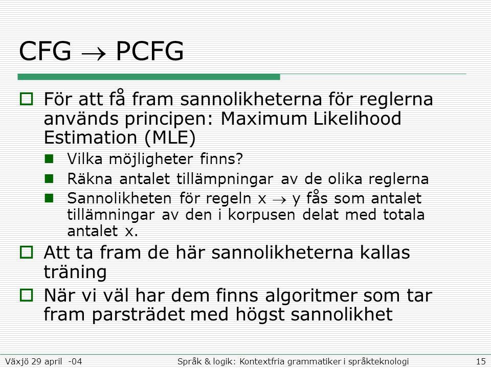 15Språk & logik: Kontextfria grammatiker i språkteknologiVäxjö 29 april -04 CFG  PCFG  För att få fram sannolikheterna för reglerna används principen: Maximum Likelihood Estimation (MLE) Vilka möjligheter finns.