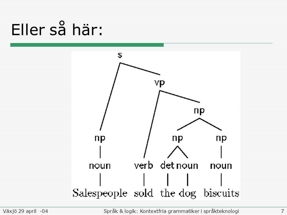 7Språk & logik: Kontextfria grammatiker i språkteknologiVäxjö 29 april -04 Eller så här: