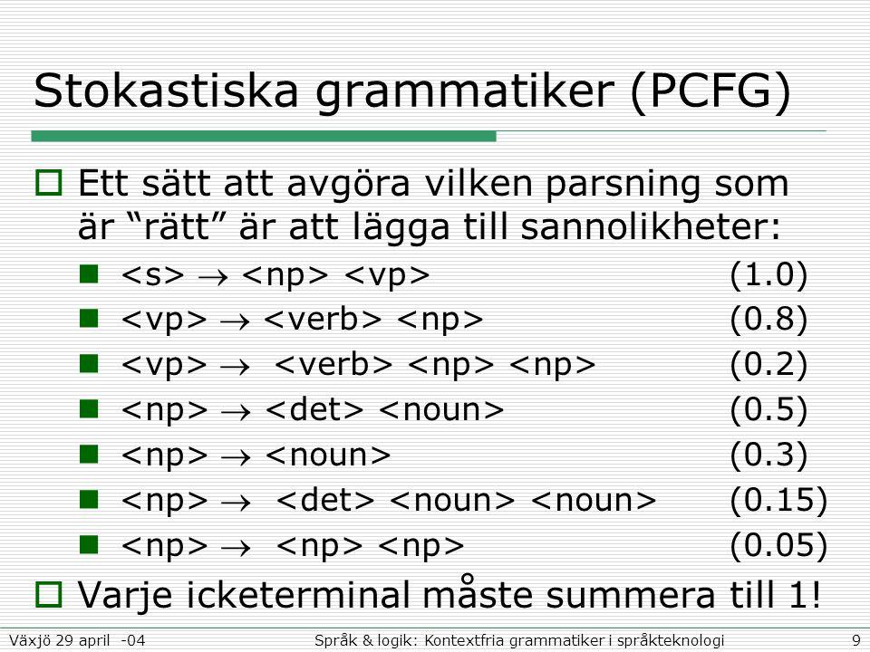 9Språk & logik: Kontextfria grammatiker i språkteknologiVäxjö 29 april -04 Stokastiska grammatiker (PCFG)  Ett sätt att avgöra vilken parsning som är rätt är att lägga till sannolikheter:  (1.0)  (0.8)  (0.2)  (0.5)  (0.3)  (0.15)  (0.05)  Varje icketerminal måste summera till 1!