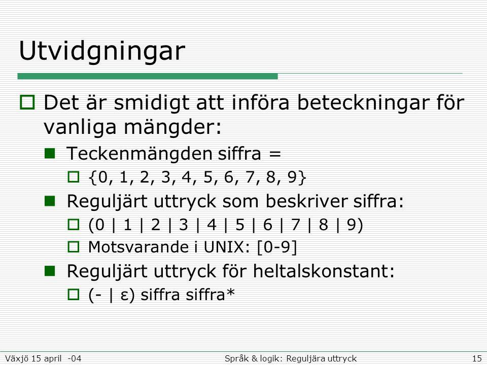 15Språk & logik: Reguljära uttryckVäxjö 15 april -04 Utvidgningar  Det är smidigt att införa beteckningar för vanliga mängder: Teckenmängden siffra =  {0, 1, 2, 3, 4, 5, 6, 7, 8, 9} Reguljärt uttryck som beskriver siffra:  (0 | 1 | 2 | 3 | 4 | 5 | 6 | 7 | 8 | 9)  Motsvarande i UNIX: [0-9] Reguljärt uttryck för heltalskonstant:  (- | ε) siffra siffra*