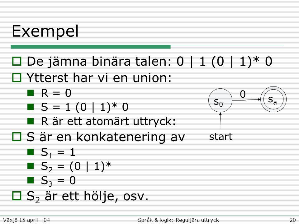 20Språk & logik: Reguljära uttryckVäxjö 15 april -04 Exempel  De jämna binära talen: 0 | 1 (0 | 1)* 0  Ytterst har vi en union: R = 0 S = 1 (0 | 1)* 0 R är ett atomärt uttryck:  S är en konkatenering av S 1 = 1 S 2 = (0 | 1)* S 3 = 0  S 2 är ett hölje, osv.