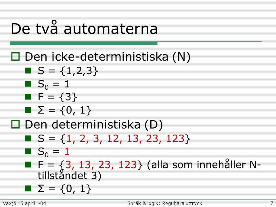 7Språk & logik: Reguljära uttryckVäxjö 15 april -04 De två automaterna  Den icke-deterministiska (N) S = {1,2,3} S 0 = 1 F = {3} Σ = {0, 1}  Den deterministiska (D) S = {1, 2, 3, 12, 13, 23, 123} S 0 = 1 F = {3, 13, 23, 123} (alla som innehåller N- tillståndet 3) Σ = {0, 1}