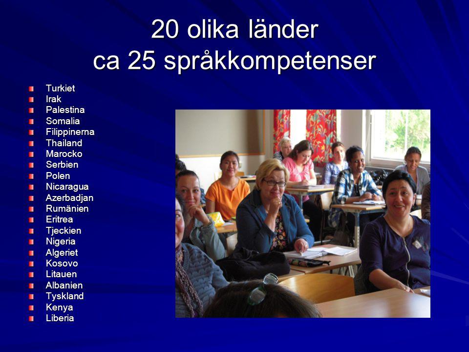 20 olika länder ca 25 språkkompetenser TurkietIrakPalestinaSomaliaFilippinernaThailandMarockoSerbienPolenNicaraguaAzerbadjanRumänienEritreaTjeckienNig
