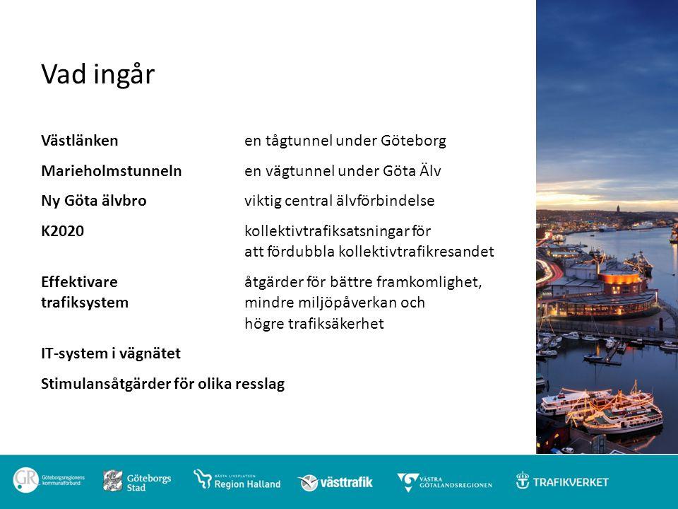 Vad ingår Västlänken en tågtunnel under Göteborg Marieholmstunneln en vägtunnel under Göta Älv Ny Göta älvbro viktig central älvförbindelse K2020 koll