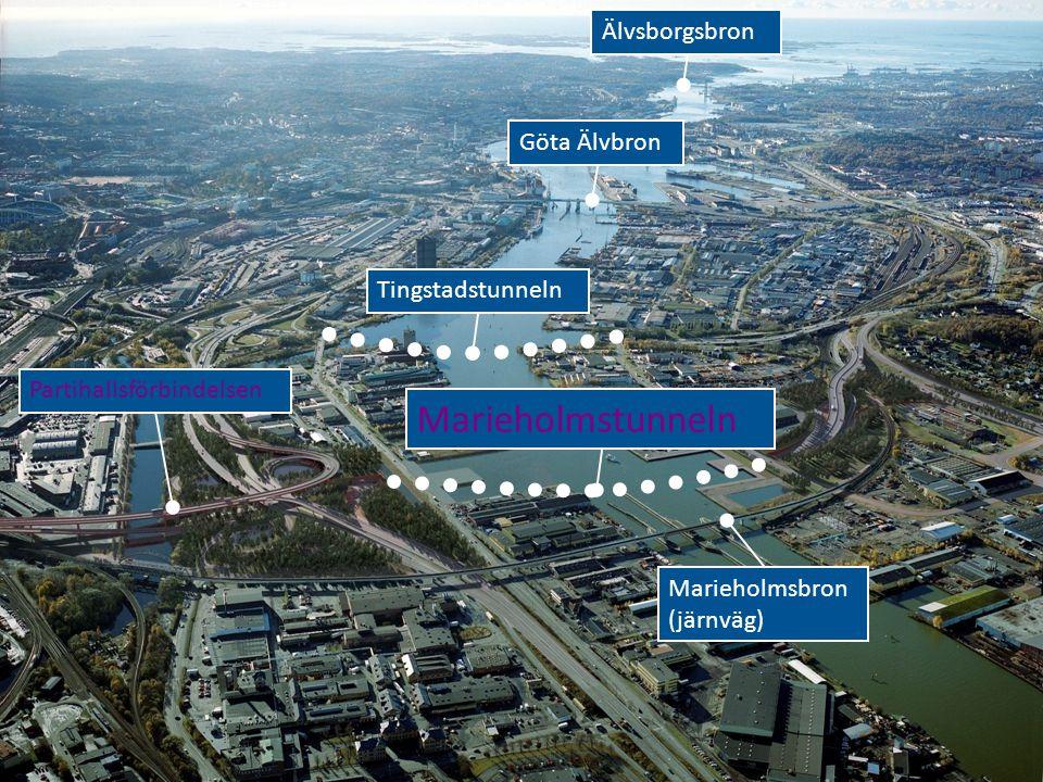 TingstadstunnelnGöta ÄlvbronÄlvsborgsbron Marieholmsbron (järnväg) Marieholmstunneln Partihallsförbindelsen