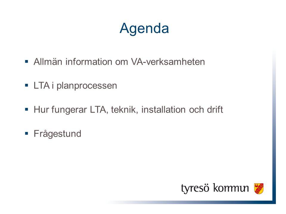 Agenda  Allmän information om VA-verksamheten  LTA i planprocessen  Hur fungerar LTA, teknik, installation och drift  Frågestund