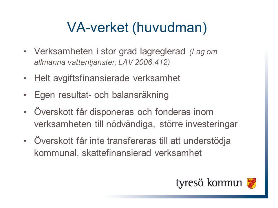 VA-verket (huvudman) Verksamheten i stor grad lagreglerad (Lag om allmänna vattentjänster, LAV 2006:412) Helt avgiftsfinansierade verksamhet Egen resu