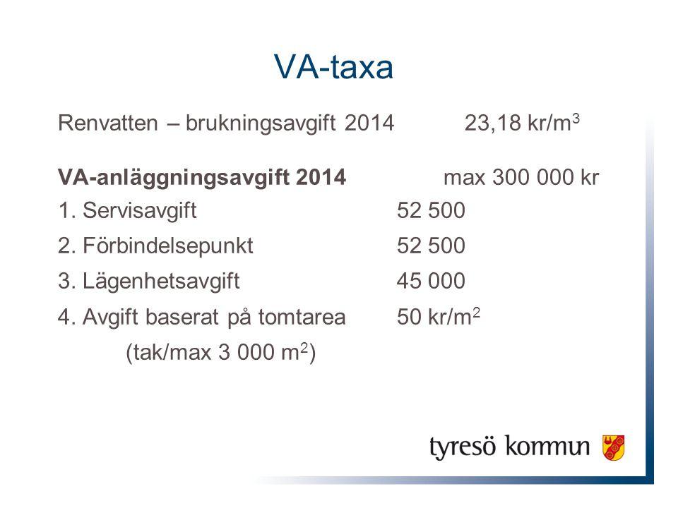 VA-taxa Renvatten – brukningsavgift 2014 23,18 kr/m 3 VA-anläggningsavgift 2014 max 300 000 kr 1. Servisavgift52 500 2. Förbindelsepunkt52 500 3. Läge