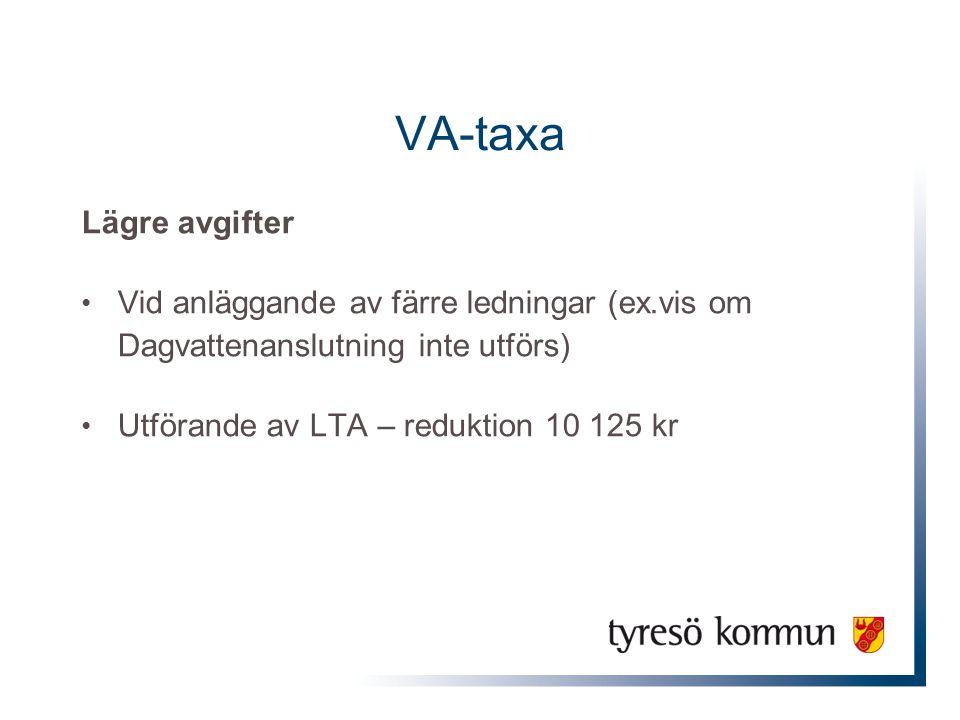 Var och varför använda LTA.