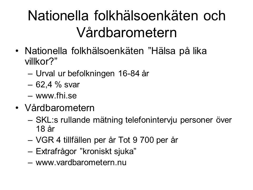 """Nationella folkhälsoenkäten och Vårdbarometern Nationella folkhälsoenkäten """"Hälsa på lika villkor?"""" –Urval ur befolkningen 16-84 år –62,4 % svar –www."""