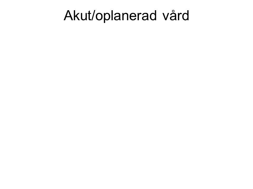 Akut/oplanerad vård