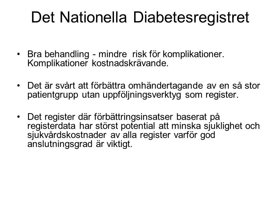 Det Nationella Diabetesregistret Bra behandling - mindre risk för komplikationer. Komplikationer kostnadskrävande. Det är svårt att förbättra omhänder