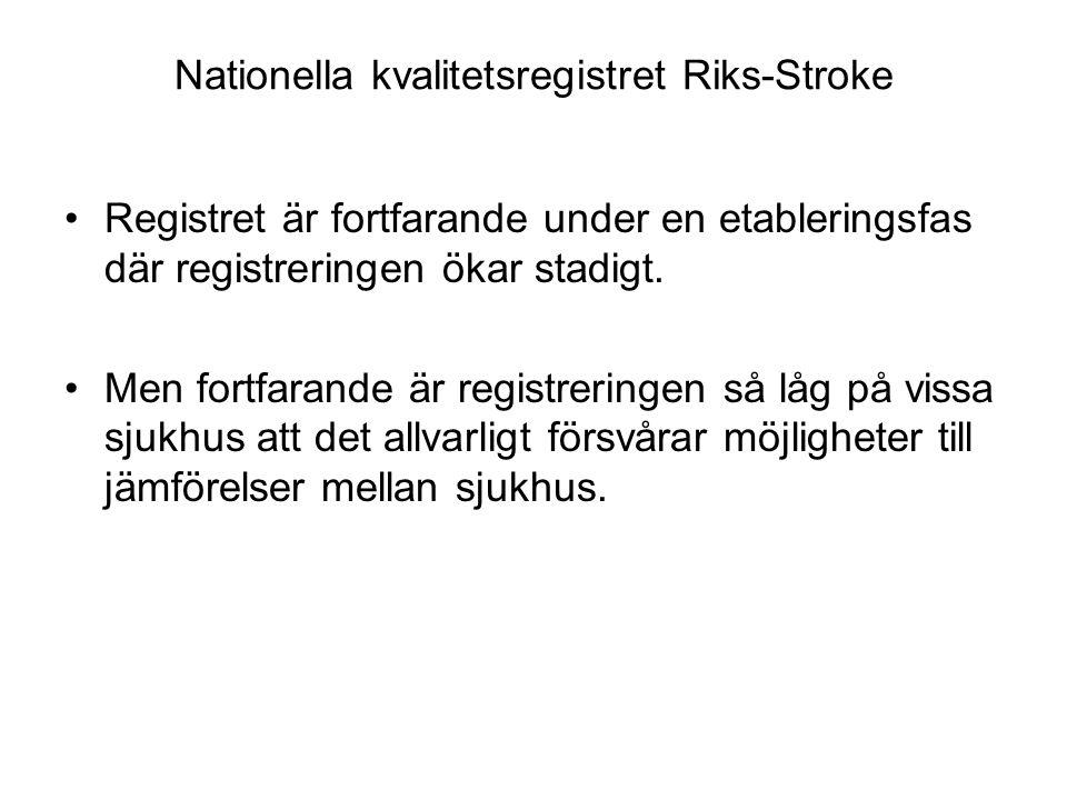 Nationella kvalitetsregistret Riks-Stroke Registret är fortfarande under en etableringsfas där registreringen ökar stadigt. Men fortfarande är registr