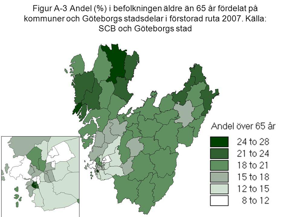 Hälso- och sjukvårdsavdelningen Analysenheten http://www.vgregion.se/vgrtemplates/Page____30931.aspx Figur A-3 Andel (%) i befolkningen äldre än 65 år