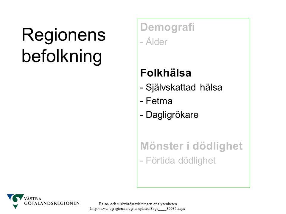 Hälso- och sjukvårdsavdelningen Analysenheten http://www.vgregion.se/vgrtemplates/Page____30931.aspx Regionens befolkning Demografi - Ålder Folkhälsa