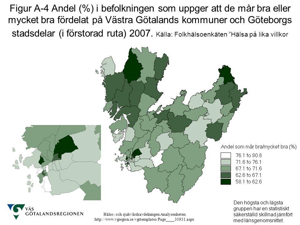 Hälso- och sjukvårdsavdelningen Analysenheten http://www.vgregion.se/vgrtemplates/Page____30931.aspx Figur A-4 Andel (%) i befolkningen som uppger att