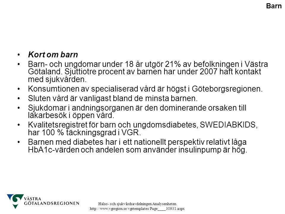 Hälso- och sjukvårdsavdelningen Analysenheten http://www.vgregion.se/vgrtemplates/Page____30931.aspx Barn Kort om barn Barn- och ungdomar under 18 år