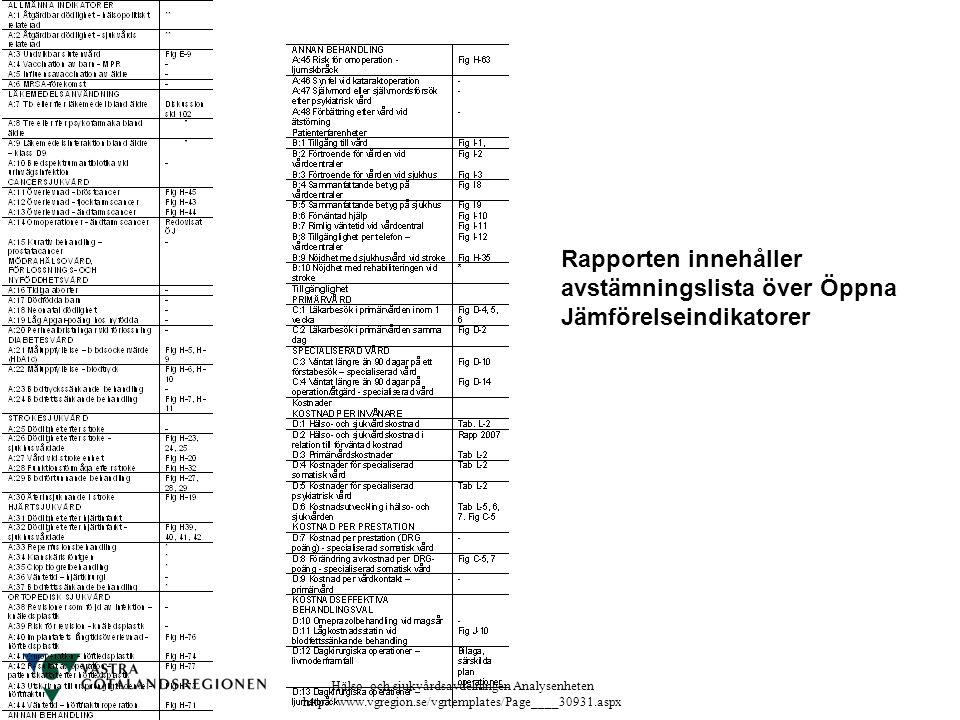 Hälso- och sjukvårdsavdelningen Analysenheten http://www.vgregion.se/vgrtemplates/Page____30931.aspx Rapporten innehåller avstämningslista över Öppna