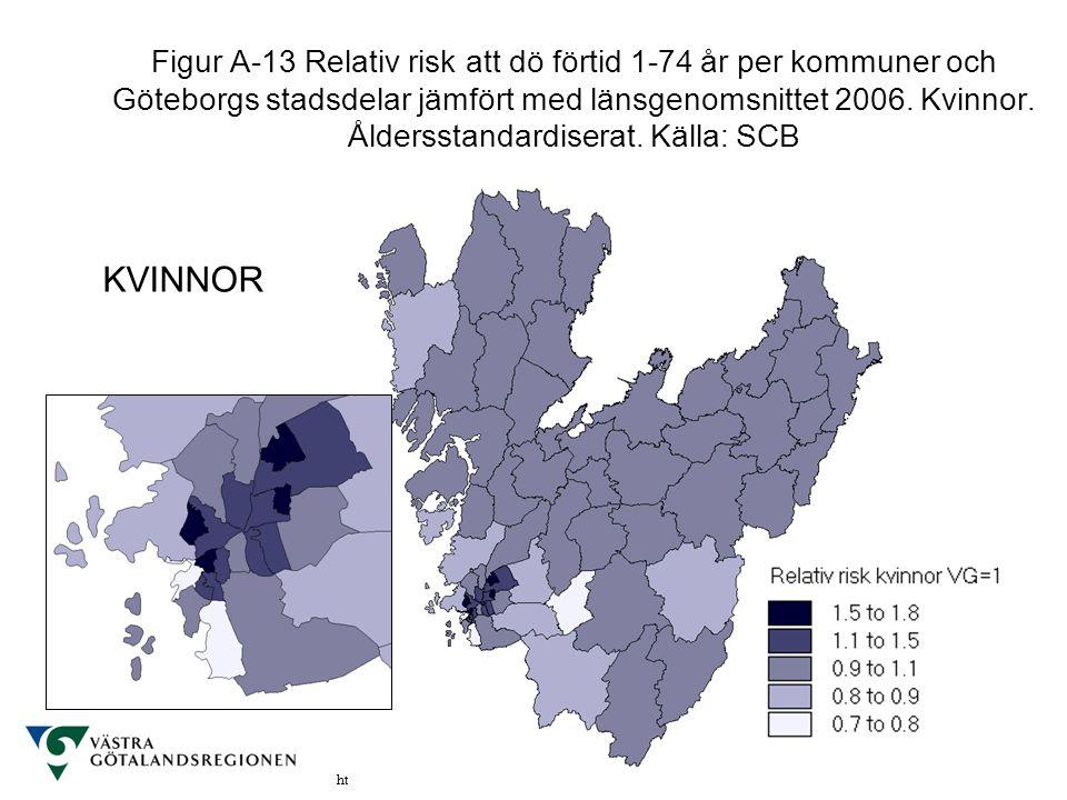 Hälso- och sjukvårdsavdelningen Analysenheten http://www.vgregion.se/vgrtemplates/Page____30931.aspx Figur A-13 Relativ risk att dö förtid 1-74 år per