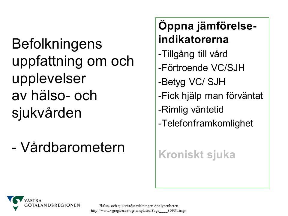 Hälso- och sjukvårdsavdelningen Analysenheten http://www.vgregion.se/vgrtemplates/Page____30931.aspx Befolkningens uppfattning om och upplevelser av h