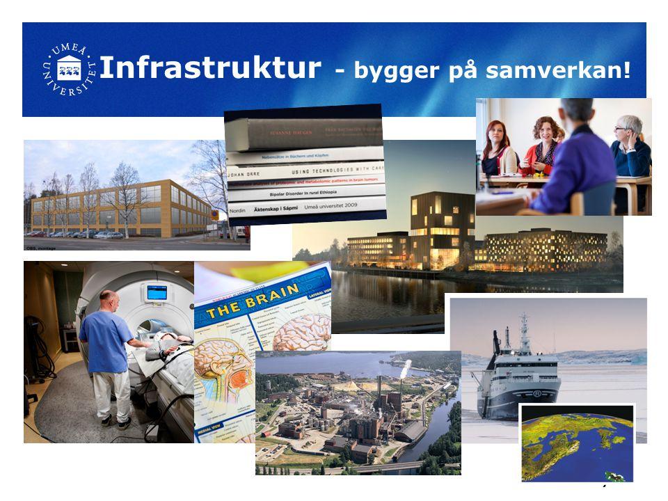 7 Infrastruktur - bygger på samverkan!