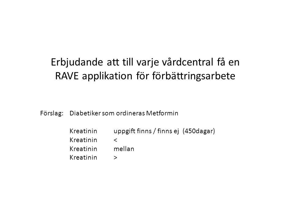 Erbjudande att till varje vårdcentral få en RAVE applikation för förbättringsarbete Förslag: Diabetiker som ordineras Metformin Kreatininuppgift finns