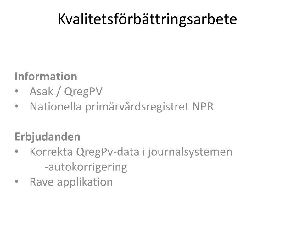 Kvalitetsförbättringsarbete Information Asak / QregPV Nationella primärvårdsregistret NPR Erbjudanden Korrekta QregPv-data i journalsystemen -autokorr