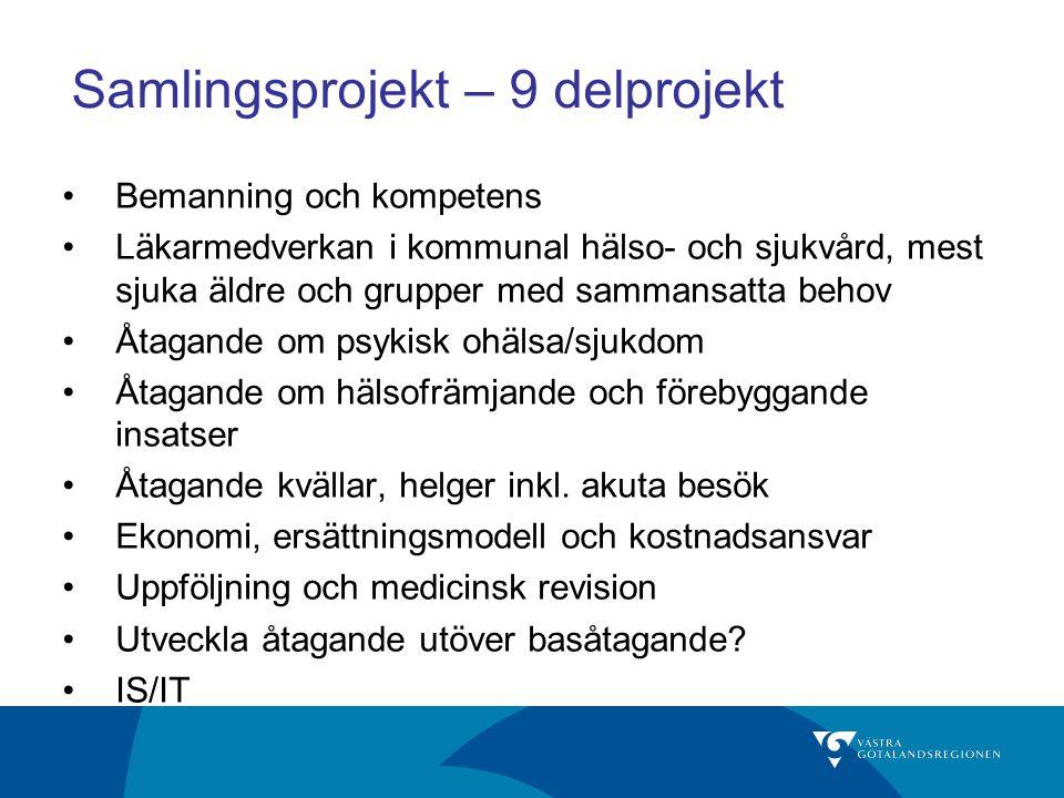 Samlingsprojekt – 9 delprojekt Bemanning och kompetens Läkarmedverkan i kommunal hälso- och sjukvård, mest sjuka äldre och grupper med sammansatta beh