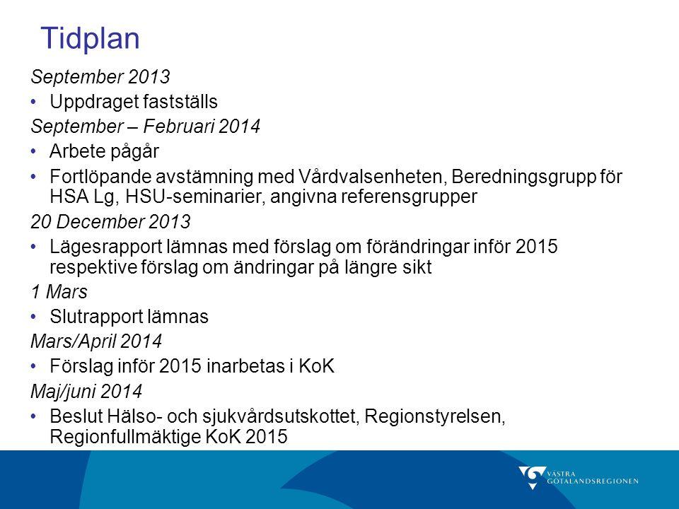 Tidplan September 2013 Uppdraget fastställs September – Februari 2014 Arbete pågår Fortlöpande avstämning med Vårdvalsenheten, Beredningsgrupp för HSA