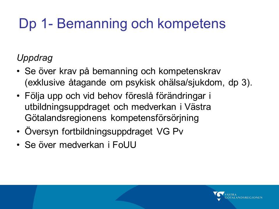 Dp 1- Bemanning och kompetens Uppdrag Se över krav på bemanning och kompetenskrav (exklusive åtagande om psykisk ohälsa/sjukdom, dp 3). Följa upp och