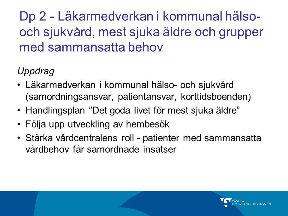 Dp 2 - Läkarmedverkan i kommunal hälso- och sjukvård, mest sjuka äldre och grupper med sammansatta behov Uppdrag Läkarmedverkan i kommunal hälso- och