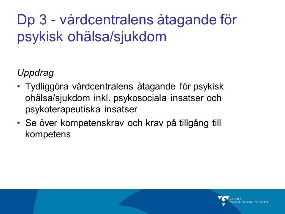 Dp 3 - vårdcentralens åtagande för psykisk ohälsa/sjukdom Uppdrag Tydliggöra vårdcentralens åtagande för psykisk ohälsa/sjukdom inkl. psykosociala ins