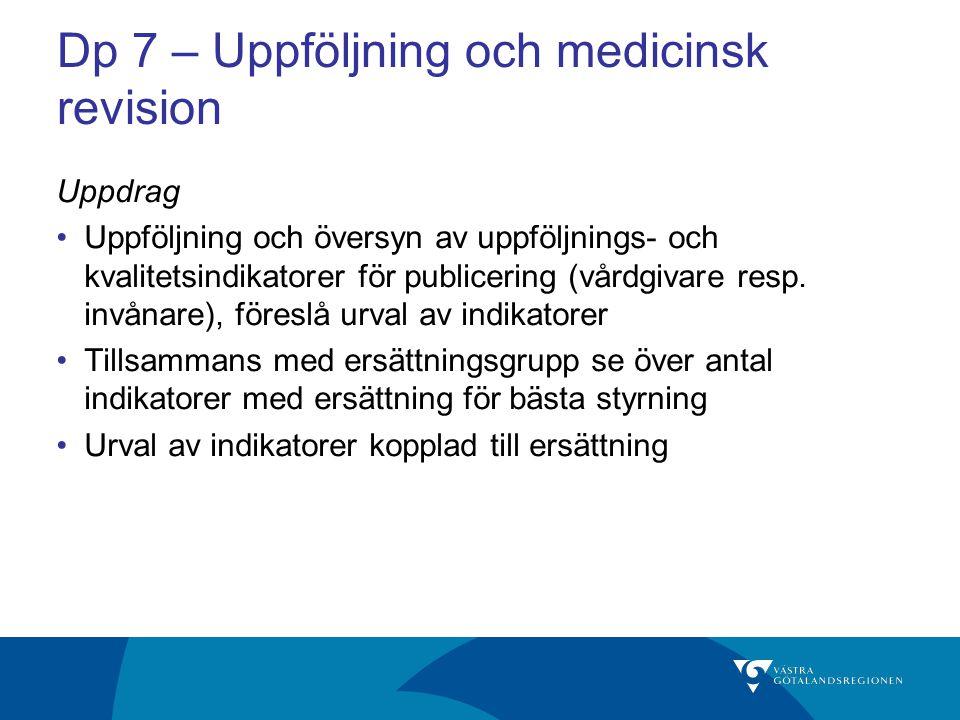 Dp 7 – Uppföljning och medicinsk revision Uppdrag Uppföljning och översyn av uppföljnings- och kvalitetsindikatorer för publicering (vårdgivare resp.