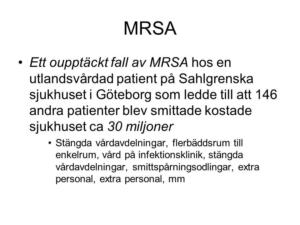 MRSA Ett oupptäckt fall av MRSA hos en utlandsvårdad patient på Sahlgrenska sjukhuset i Göteborg som ledde till att 146 andra patienter blev smittade kostade sjukhuset ca 30 miljoner Stängda vårdavdelningar, flerbäddsrum till enkelrum, vård på infektionsklinik, stängda vårdavdelningar, smittspårningsodlingar, extra personal, extra personal, mm