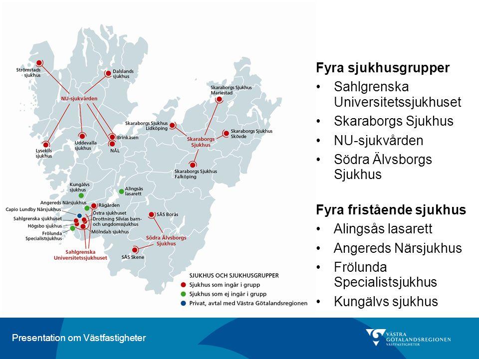 Presentation om Västfastigheter Fyra sjukhusgrupper Sahlgrenska Universitetssjukhuset Skaraborgs Sjukhus NU-sjukvården Södra Älvsborgs Sjukhus Fyra fr