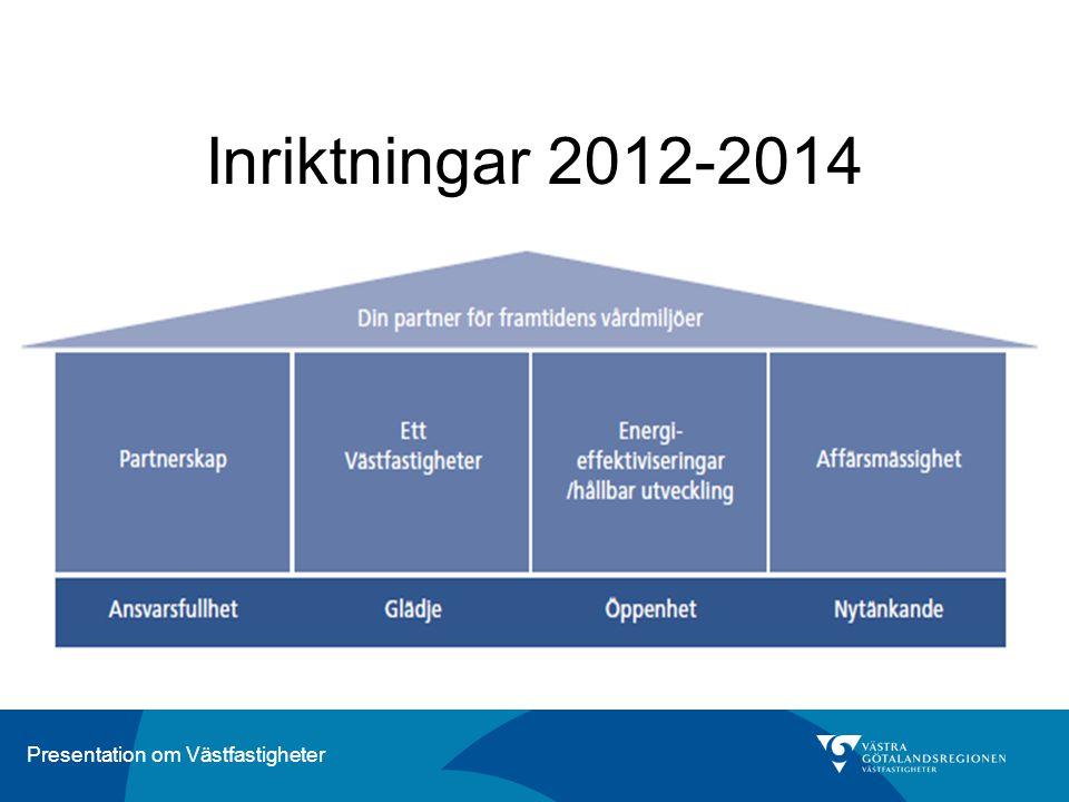 Presentation om Västfastigheter Inriktningar 2012-2014